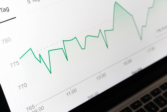 Market Has Begun to Slow